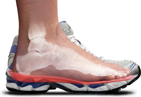 cool-foot